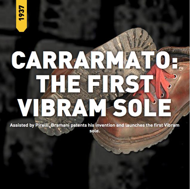 Vibramの歴史